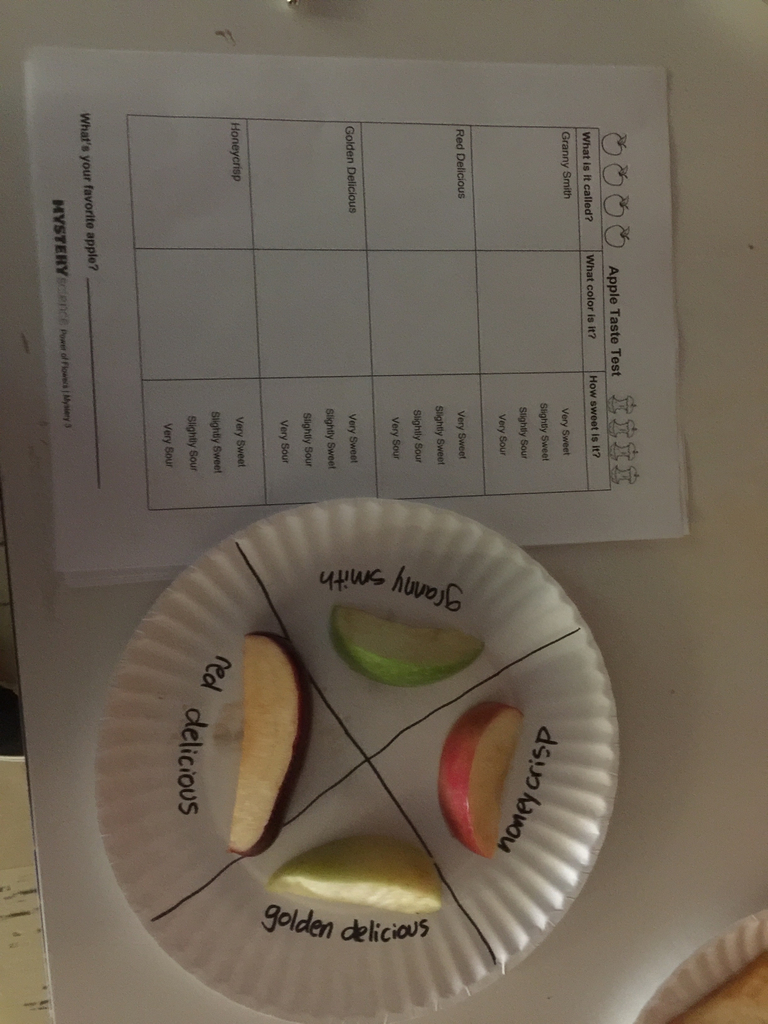 JAMP discovering why apples are different colors and tastes but all still delicious!